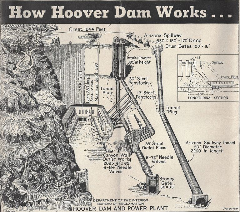 Hoover Dam. Hoover Dam, Colorado River.